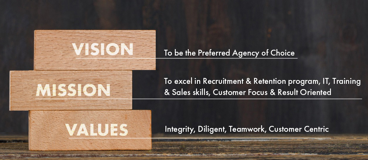 Vision, Mission & Value of Huttons Asia Pte Ltd